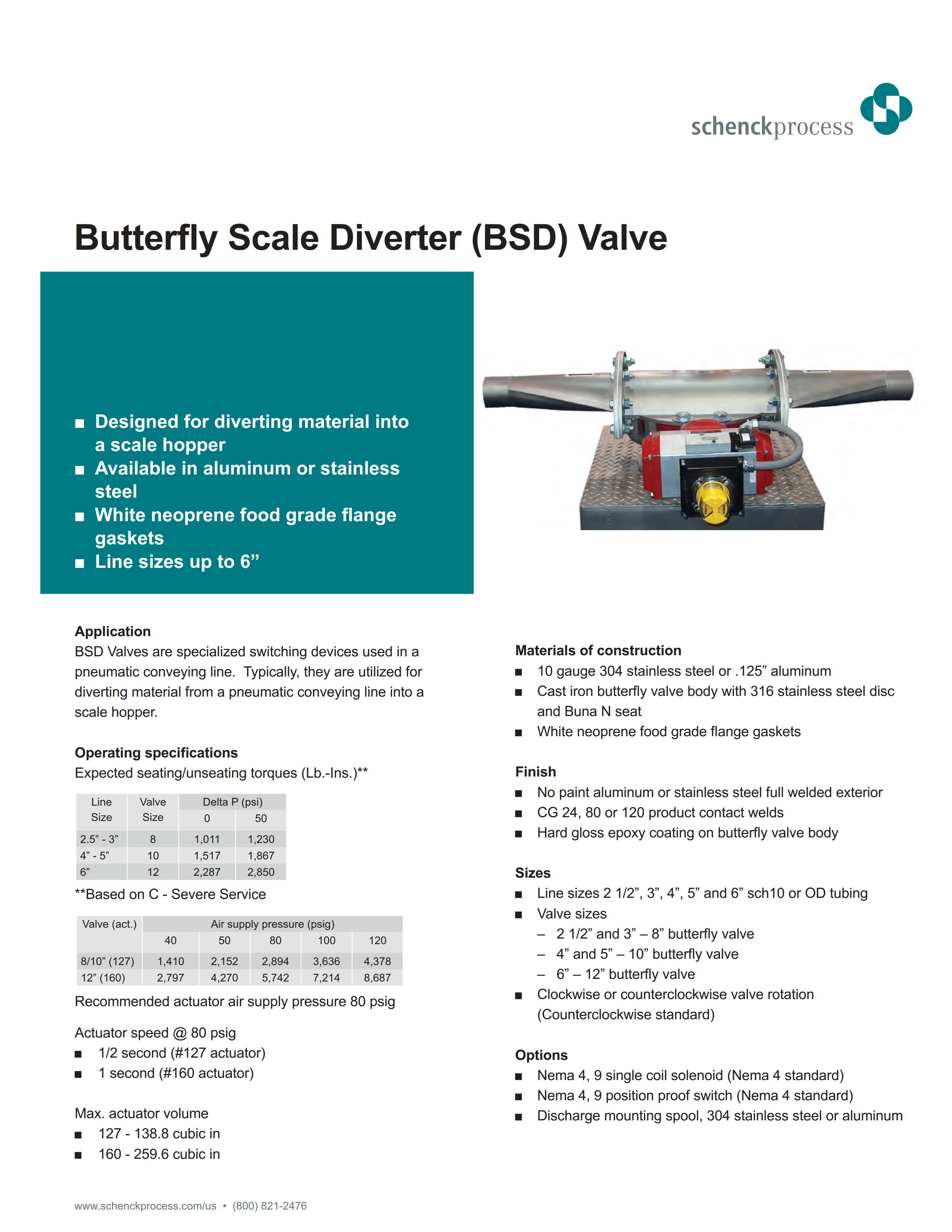 Butterfly Scale Diverter (BSD) Valve