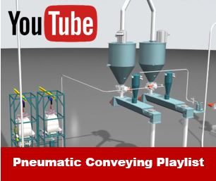 Pneumatic Conveying YouTube Playlist