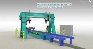 ALL Rail Handling Systems for Outside US