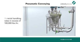 » Video: Schenck Process dilute and dense phase pneumatic conveying