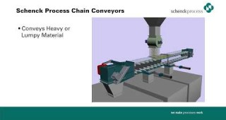 Mechnical Chain Conveyor for Lumpy Material